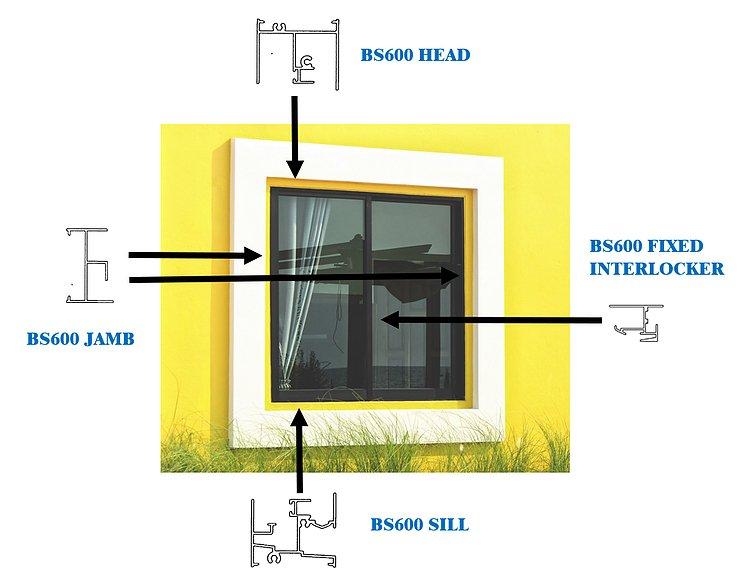 BS600 Series aluminum windows