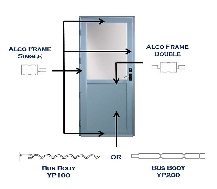 acumaster alco/YP section aluminum doors series