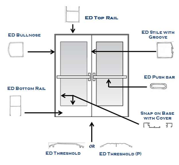 acumaster ED section aluminum doors