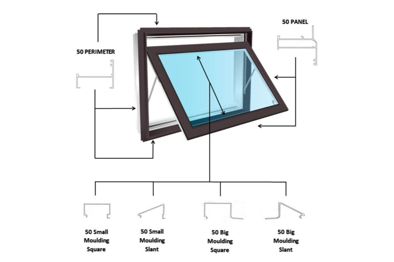 Acumaster's A50 aluminum window series
